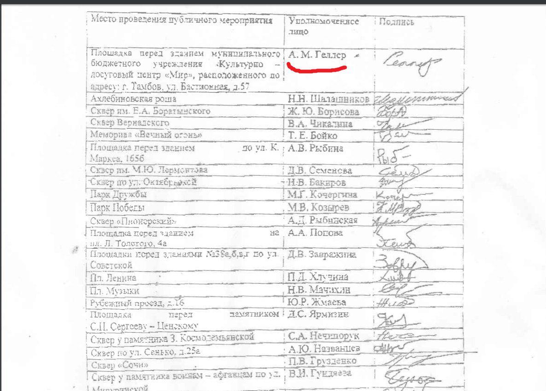 """Активистка «Молодой гвардии """"Единой России""""» участвовала в«патриотическом мероприятии» вТамбове, находясь вСША"""