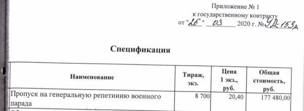 Кремль хочет собрать почти 9 тысяч человек на генеральную репетицию парада Победы 7 мая